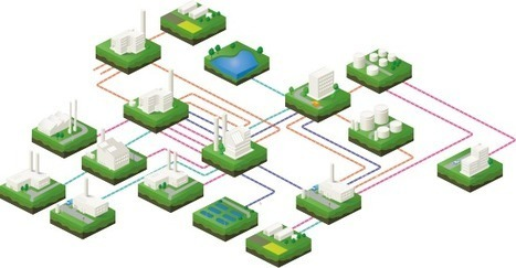 L'économie circulaire, bientôt au centre du jeu? | Mine d'infos ville créative, culture, street arts, smart city, marketing territorial | Scoop.it