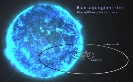 Blue Supergiant Stars in our Universe | Jeff Morris | Scoop.it