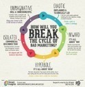 Breaking the cycle of bad marketing - Smart Insights Digital Marketing Advice | Social Media, New Media and New Marketing | Scoop.it