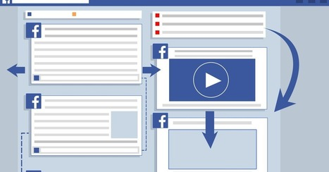 Facebook's News Feed: What Changed and Why - Mashable | Social Media | Scoop.it