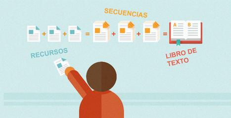 Recursos, secuencias y libros: ¿Cómo organizas tus clases? | El Blog de Educación y TIC | Recursos al-basit | Scoop.it