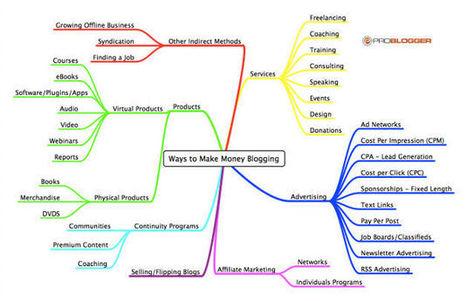 Il lavoro freelance dà più sicurezza del posto fisso | Social Media Consultant 2012 | Scoop.it