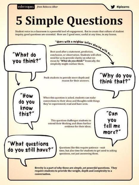 Twitter / mkolkman: 5 Simple questions that can ... | Reggio Inspired Teaching | Scoop.it