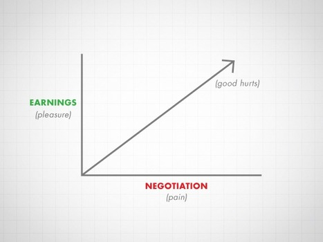 How To Get Paid What You're Worth & Other Negotiation Tips | Excellent Business Blogs | Scoop.it