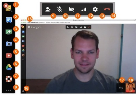The Missing Guide for Google Hangout Video Calls - Zapier | Digital Sandbox | Scoop.it