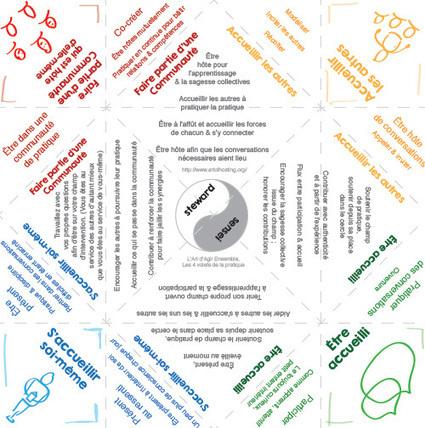 NetPublic » L'art d'agir ensemble : Origami créatif pour faire et apprendre en mode collaboratif | Les Usages démocratique | Scoop.it