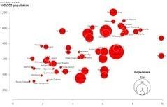 Tutorials | GIS, data, BI, IT | Scoop.it