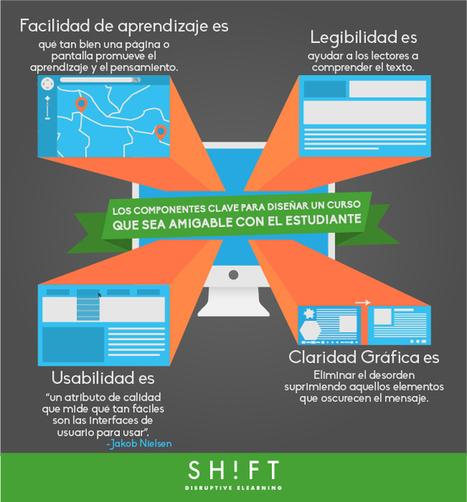 Los componentes clave para realizar un diseño eLearning amigable con el estudiante | El rincón de mferna | Scoop.it