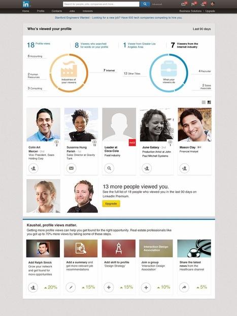 Linkedin : Des données complètes sur les visiteurs de votre profil | Actualité Social Media : blogs & réseaux sociaux | Scoop.it