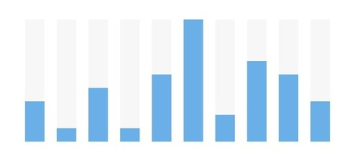 TEAChart: Simple and intuitive iOS chart library, for the upcoming Pomotodo app. Contribution graph, clock chart, and bar chart. | iPhone and iPad development | Scoop.it