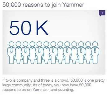 Yammer at ABB - the world's fastest journey to social | simply communicate | Public Relations & Social Media Insight | Scoop.it