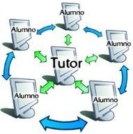 Las tutorías, un sistema ineficaz de atención al estudiante | Orientación Educativa - Enlaces para mi P.L.E. | Scoop.it