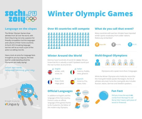 Language at the Winter Olympics | Digital Language Learning Tools | Scoop.it