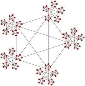 Community Structure and Multi-Modal Oscillations in Complex Networks | Social Foraging | Scoop.it