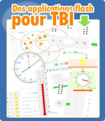 Des banques d'images pour l'enseignement   TIC et TICE mais... en français   Scoop.it