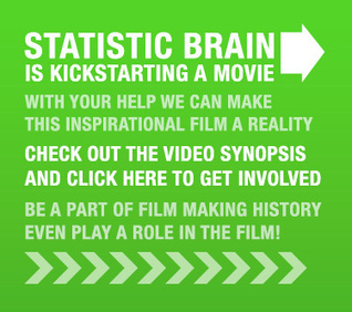 Social Networking Statistics | Statistic Brain | Why the xbox is the best console | Scoop.it