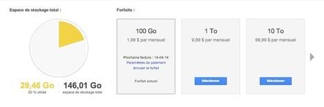 Google réduit considérablement le prix de l'espace de stockage sur Drive | netnavig | Scoop.it