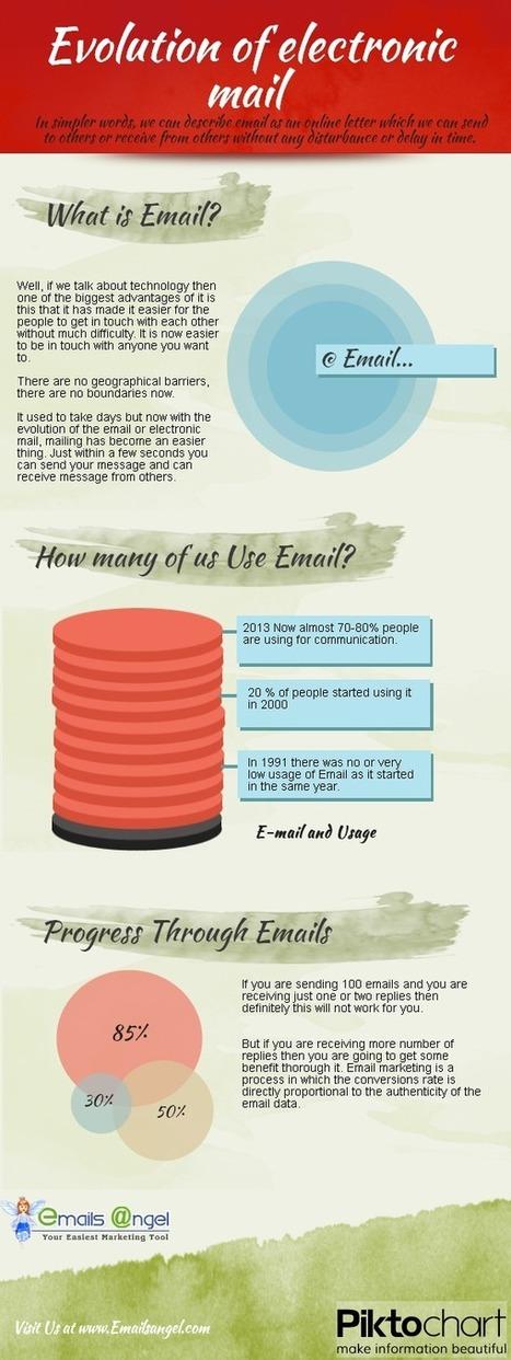 Emails Angel   Newslettersoftware   Scoop.it