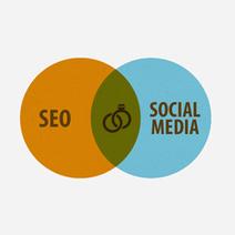 Ce sont les réseaux sociaux qui influencent le plus votre référencement ! | web et design | Scoop.it