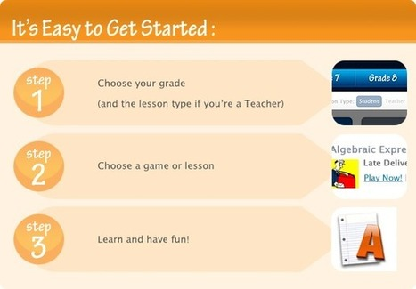 Wired Math - Games, Lessons, and Resources for Grades 7, 8, 9, and 10 | MathDion | Scoop.it