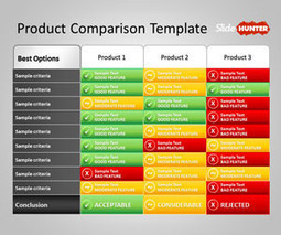 FREE Product Comparison PowerPoint Template | product | Scoop.it