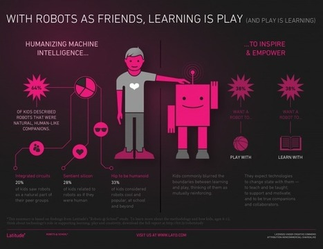 It's Official: Students Want To Learn With Robots | Edudemic | Education and Technology Hand in Hand | Scoop.it