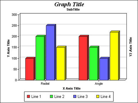 Constructing Bar Graphs | Developing an Essential Skill:  Graphing | Scoop.it