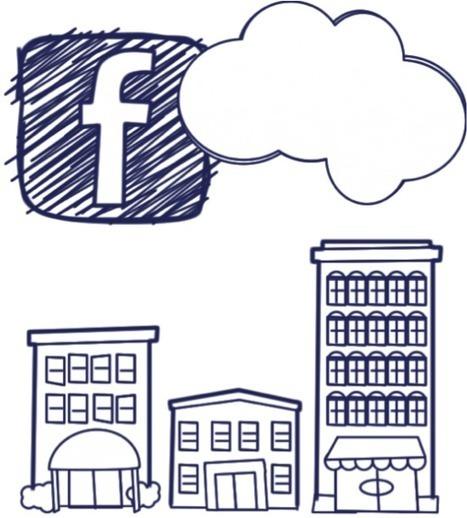 I 7 consigli fondamentali per gestire i Social Media negli hotel | Digital Marketing Turistico | All around social media | Scoop.it