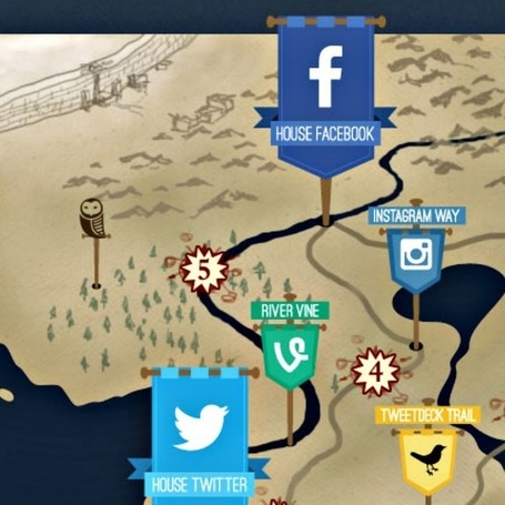 Social Media Wars Told in 'Game of Thrones' Style - infographic | E-marketeur | Scoop.it