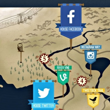 Social Media Wars Told in 'Game of Thrones' Style [INFOGRAPHIC] | Social Media: Don't Hate the Hashtag | Scoop.it