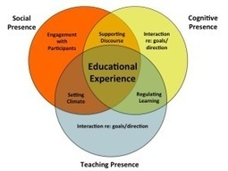The Importance of Instructor Presence in Online Courses | Pedagogy and technology of online learning | Scoop.it