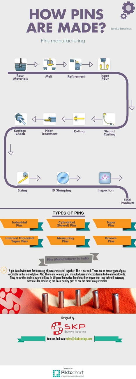 Do you know about pins manufacturing process? | Rollers and bearings manufacturers and exporters | Scoop.it