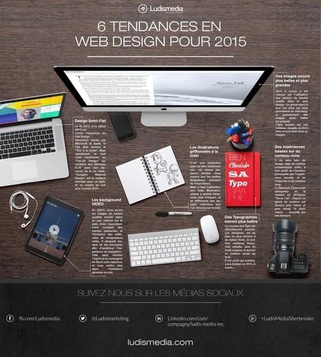 6 tendances #webdesign 2015 | Tourisme et Communication | Scoop.it