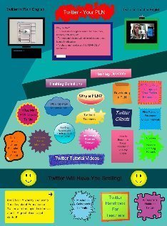 Twitter - Building a PLN | Creatividad en la Escuela | Scoop.it