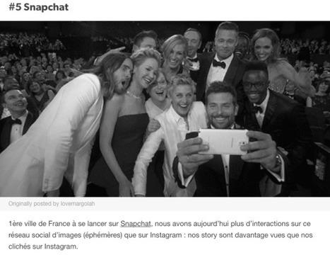 Avec Snapchat, donnez le smiley à vos touristes ! - Etourisme.info | Infos e-tourisme FROTSI Bourgogne | Scoop.it