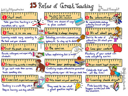 15 Rules of Great Teaching | Banco de Aulas | Scoop.it