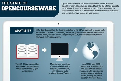 [Infographic] The State of OpenCourseWare - EdTechReview™ (ETR) | Open Educational Resources in Higher Education | Scoop.it