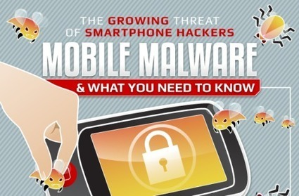 Infographics : The State of Mobile Malware | Chronicle of Cyber Crime | Scoop.it