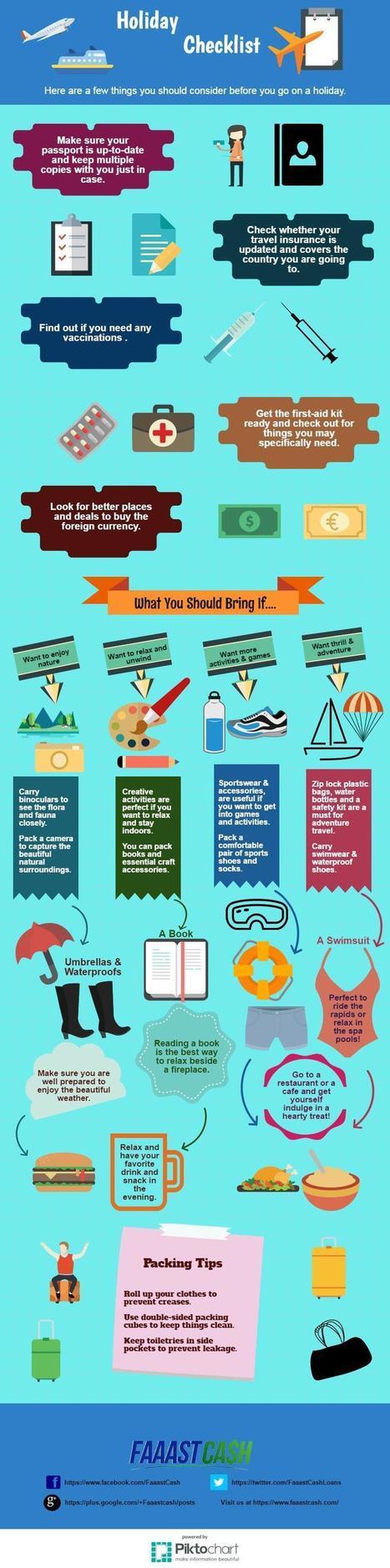 Holiday Checklist - FaaastCash | FaaastCash | Payday Loan in California | Scoop.it