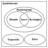Geometría Descriptiva - Alianza Superior | Geometría Descriptiva | Scoop.it
