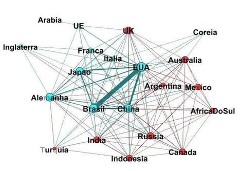 Discovering the relationship of the G20 members using Data Mining | Social Network Analysis #sna | Scoop.it