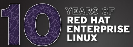 Red Hat Enterprise Linux compie 10 anni | oneOpenSource | L'openness informatica: hacking e Linux | Scoop.it