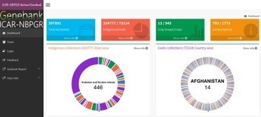 NBPGR's genebank dashboard takes a bow | Agricultural Biodiversity | Scoop.it