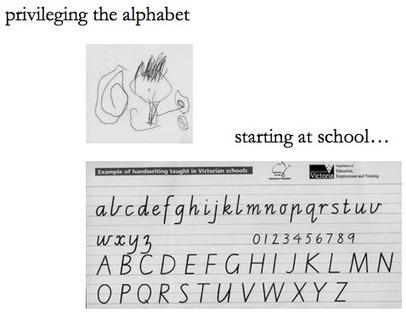 Expanding the Scope of Literacy Pedagogy | Teaching Digital Writing | Scoop.it