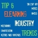 The Top 6 e-Learning Industry Trends | Managing Technology and Talent for Learning & Innovation | Scoop.it
