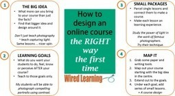 How to design an online course the RIGHT way, the first time | Teacher Gary | Scoop.it