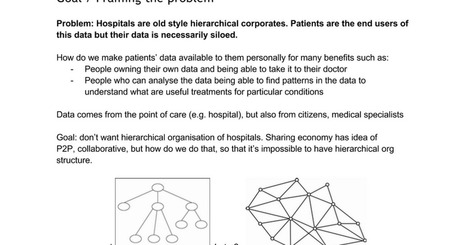 P2P Health data | Peer2Politics | Scoop.it