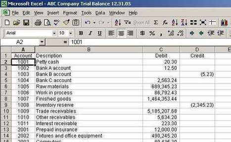 Download Trial Balance Excel Template Sample – Project Management Software and Training | ProjectManagerClub.co.uk | Scoop.it