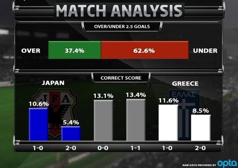 aBóng Đá - Bóng Đá Số: Nhật Bản vs Hy Lạp: Vinh danh người Nhật | Báo thể thao tổng hợp 24 | Scoop.it
