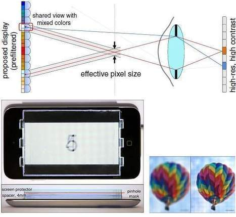 Tela com lente de contato dispensa seus óculos   tecnologia s sustentabilidade   Scoop.it